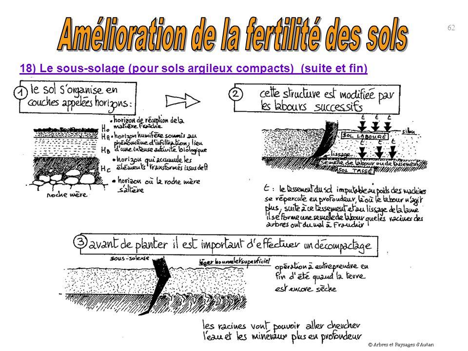 18) Le sous-solage (pour sols argileux compacts) (suite et fin) 62