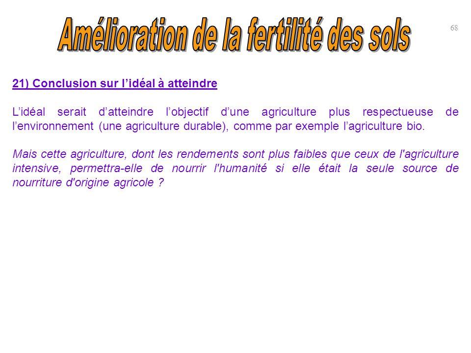 68 21) Conclusion sur l'idéal à atteindre L'idéal serait d'atteindre l'objectif d'une agriculture plus respectueuse de l'environnement (une agricultur