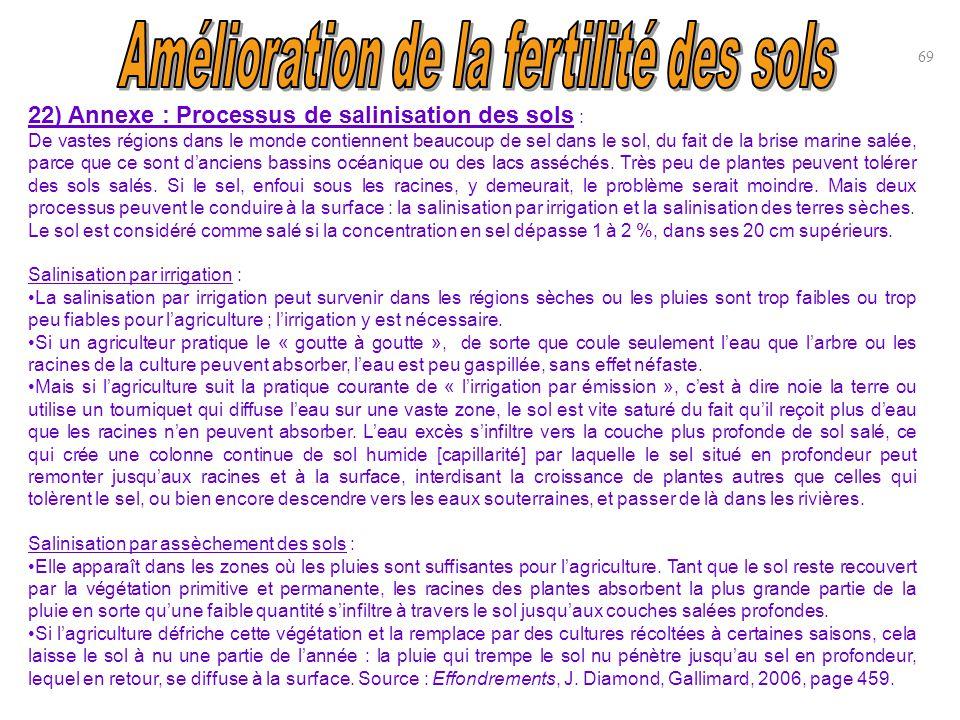 22) Annexe : Processus de salinisation des sols : De vastes régions dans le monde contiennent beaucoup de sel dans le sol, du fait de la brise marine