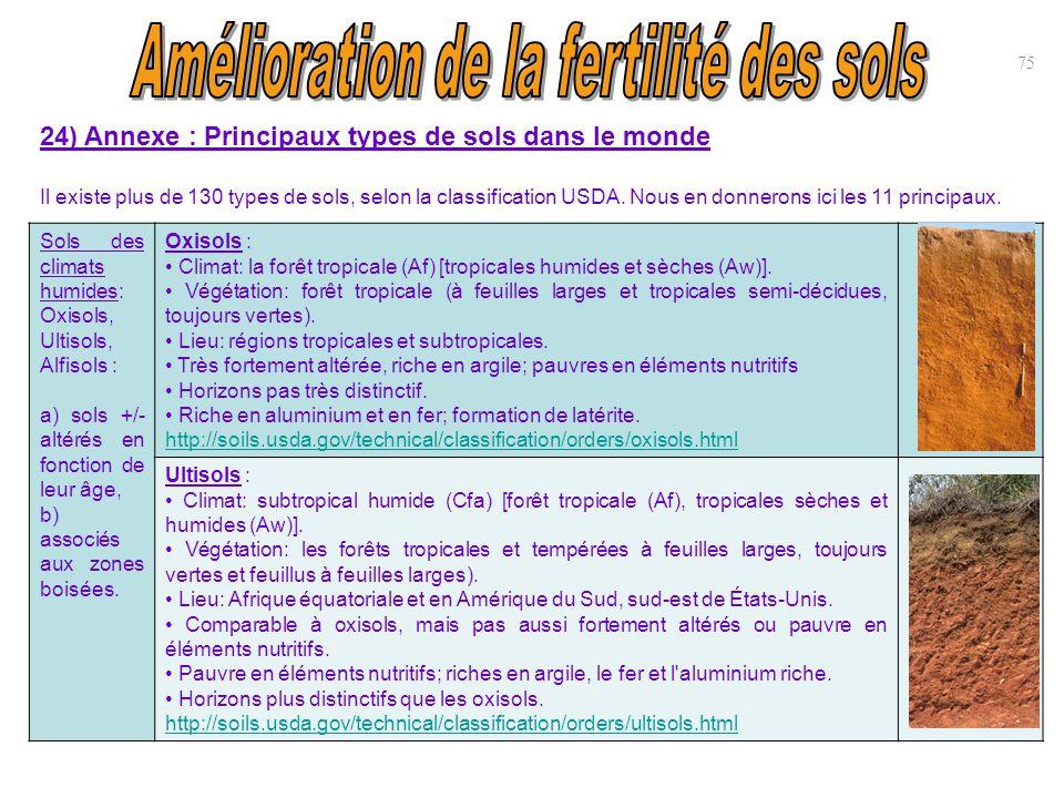 75 24) Annexe : Principaux types de sols dans le monde Il existe plus de 130 types de sols, selon la classification USDA. Nous en donnerons ici les 11