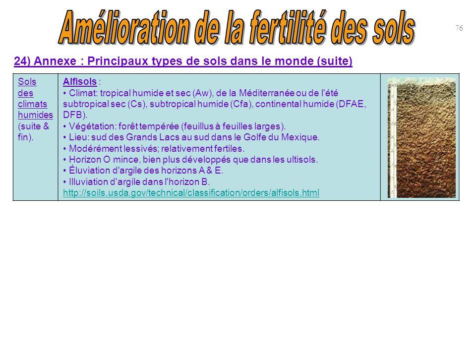 76 24) Annexe : Principaux types de sols dans le monde (suite) Sols des climats humides (suite & fin). Alfisols : Climat: tropical humide et sec (Aw),