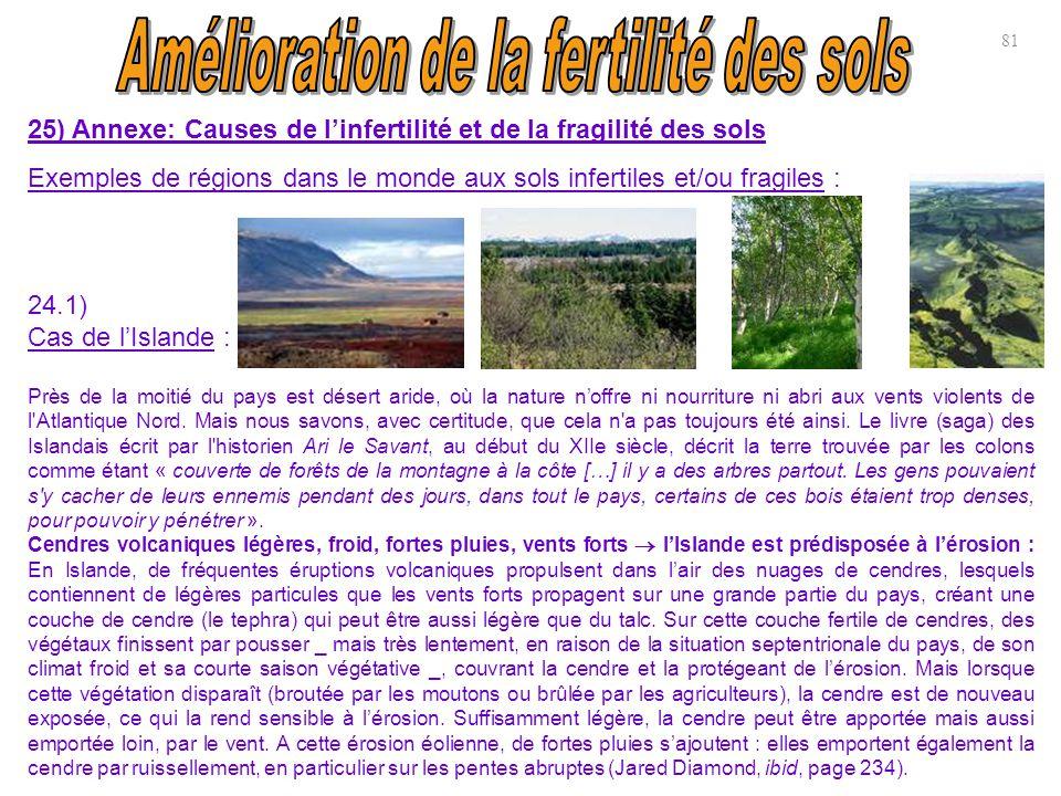 81 25) Annexe: Causes de l'infertilité et de la fragilité des sols Exemples de régions dans le monde aux sols infertiles et/ou fragiles : 24.1) Cas de