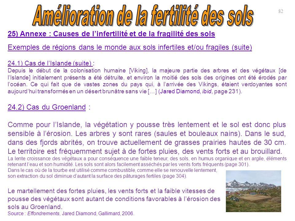 82 25) Annexe : Causes de l'infertilité et de la fragilité des sols Exemples de régions dans le monde aux sols infertiles et/ou fragiles (suite) 24.1)