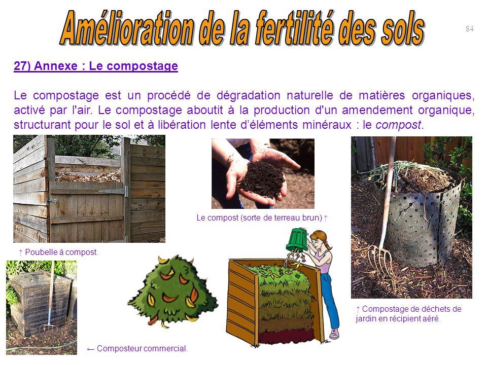 84 27) Annexe : Le compostage Le compostage est un procédé de dégradation naturelle de matières organiques, activé par l'air. Le compostage aboutit à