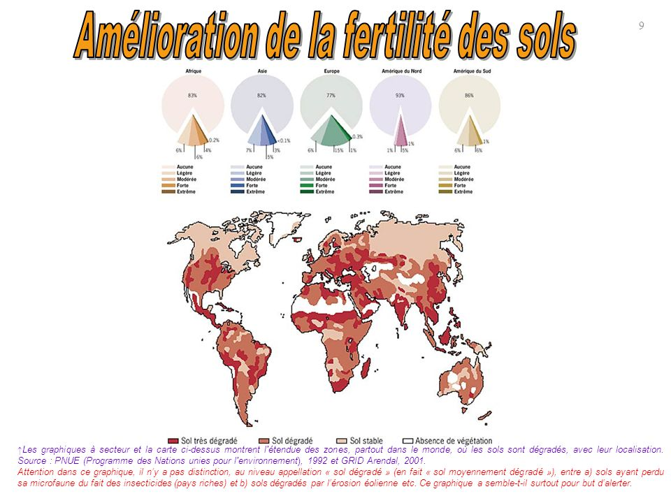 10 Carte mondiale des terres arides Source: UNEP/GRID 1991 dans WRI.