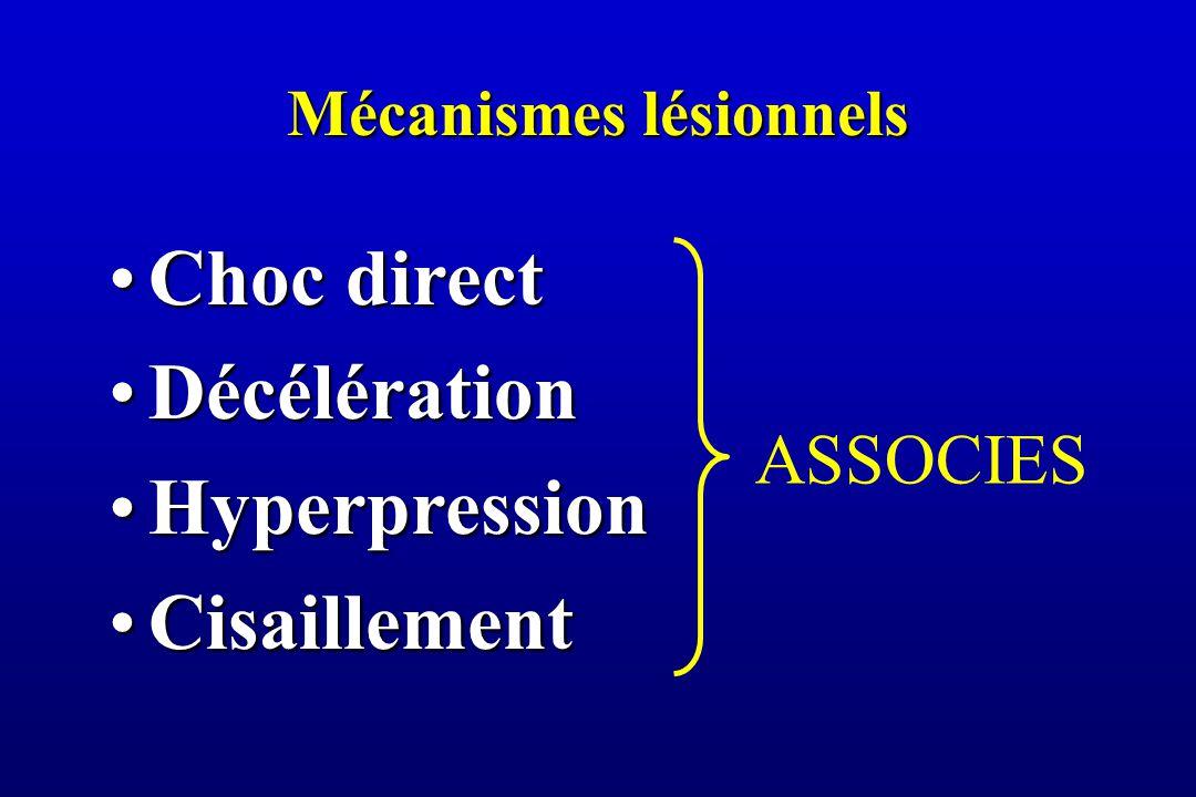 Mécanismes lésionnels Choc directChoc direct DécélérationDécélération HyperpressionHyperpression CisaillementCisaillement ASSOCIES