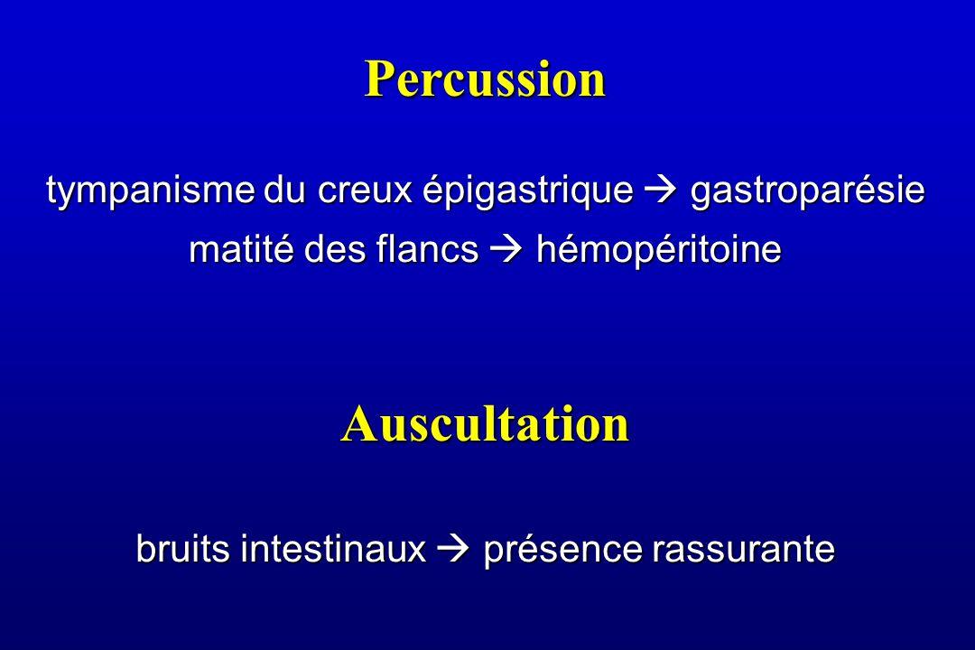 Percussion tympanisme du creux épigastrique  gastroparésie matité des flancs  hémopéritoine Auscultation bruits intestinaux  présence rassurante