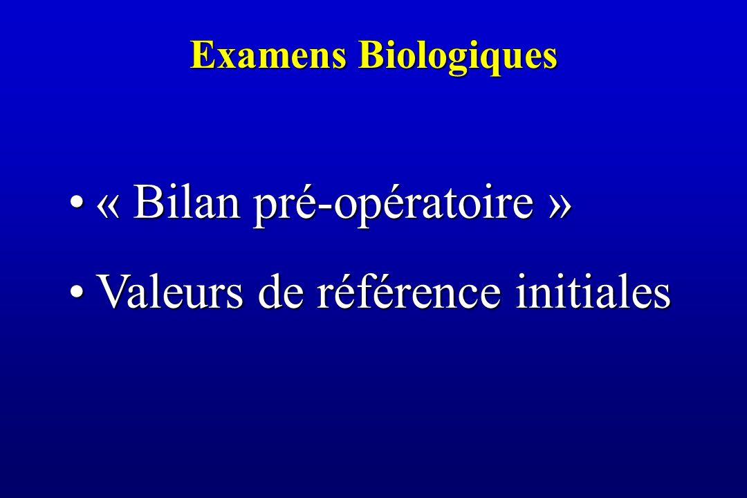 Examens Biologiques « Bilan pré-opératoire »« Bilan pré-opératoire » Valeurs de référence initialesValeurs de référence initiales
