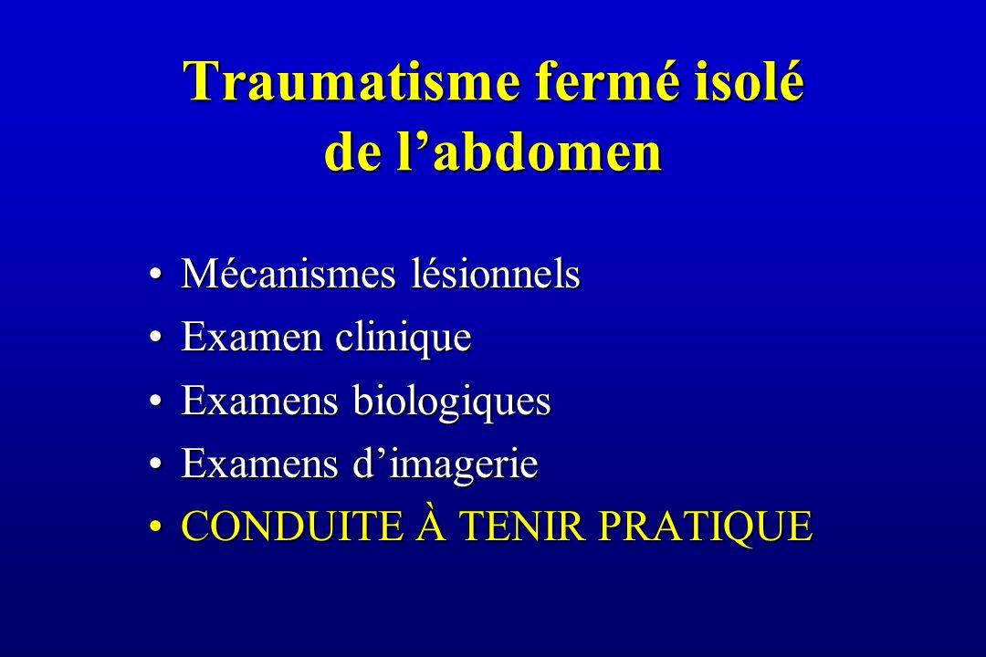 Mécanismes lésionnelsMécanismes lésionnels Examen cliniqueExamen clinique Examens biologiquesExamens biologiques Examens d'imagerieExamens d'imagerie CONDUITE À TENIR PRATIQUECONDUITE À TENIR PRATIQUE Traumatisme fermé isolé de l'abdomen