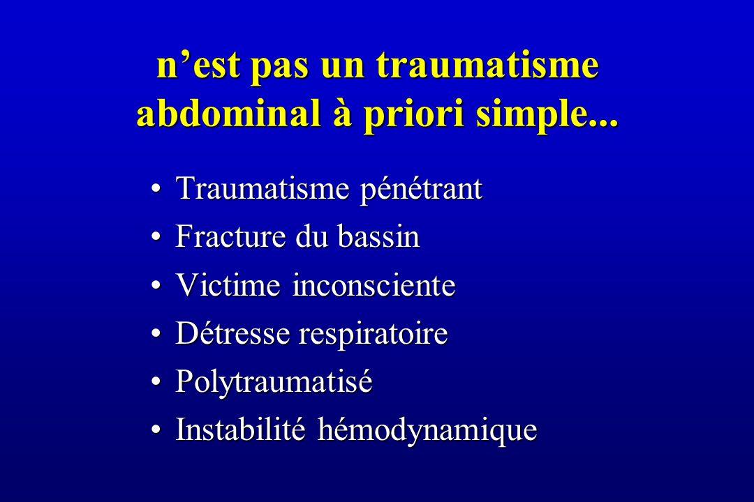 n'est pas un traumatisme abdominal à priori simple... Traumatisme pénétrantTraumatisme pénétrant Fracture du bassinFracture du bassin Victime inconsci