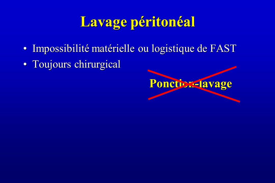 Lavage péritonéal Impossibilité matérielle ou logistique de FASTImpossibilité matérielle ou logistique de FAST Toujours chirurgicalToujours chirurgical Ponction-lavage