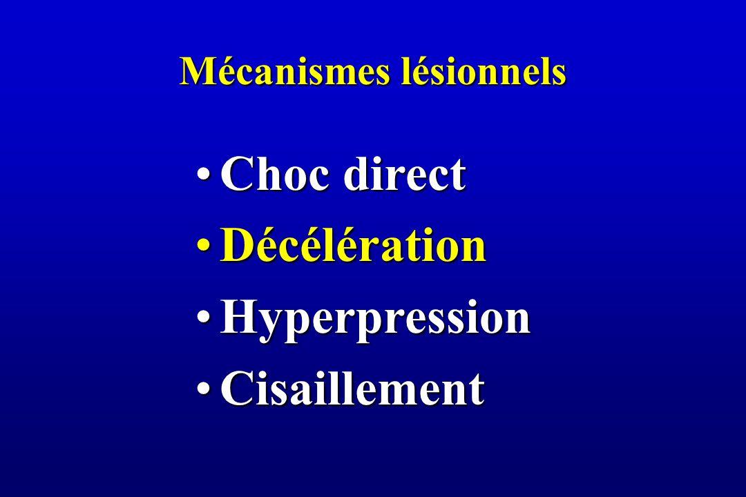 Mécanismes lésionnels Choc directChoc direct DécélérationDécélération HyperpressionHyperpression CisaillementCisaillement