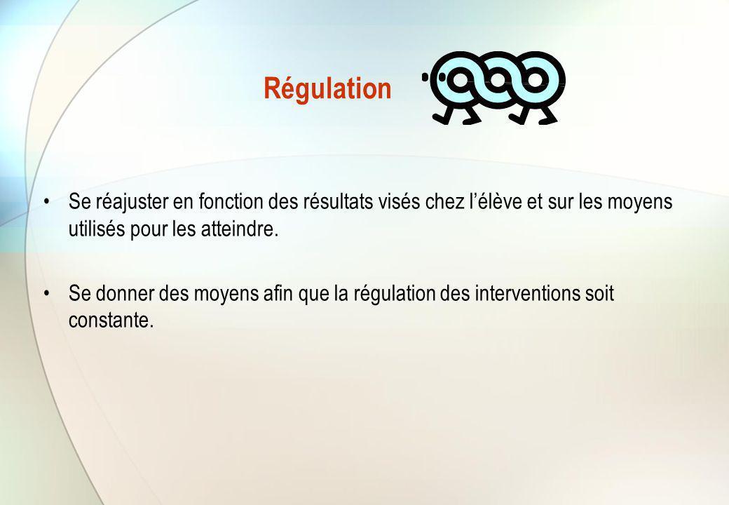 Régulation Se réajuster en fonction des résultats visés chez l'élève et sur les moyens utilisés pour les atteindre. Se donner des moyens afin que la r