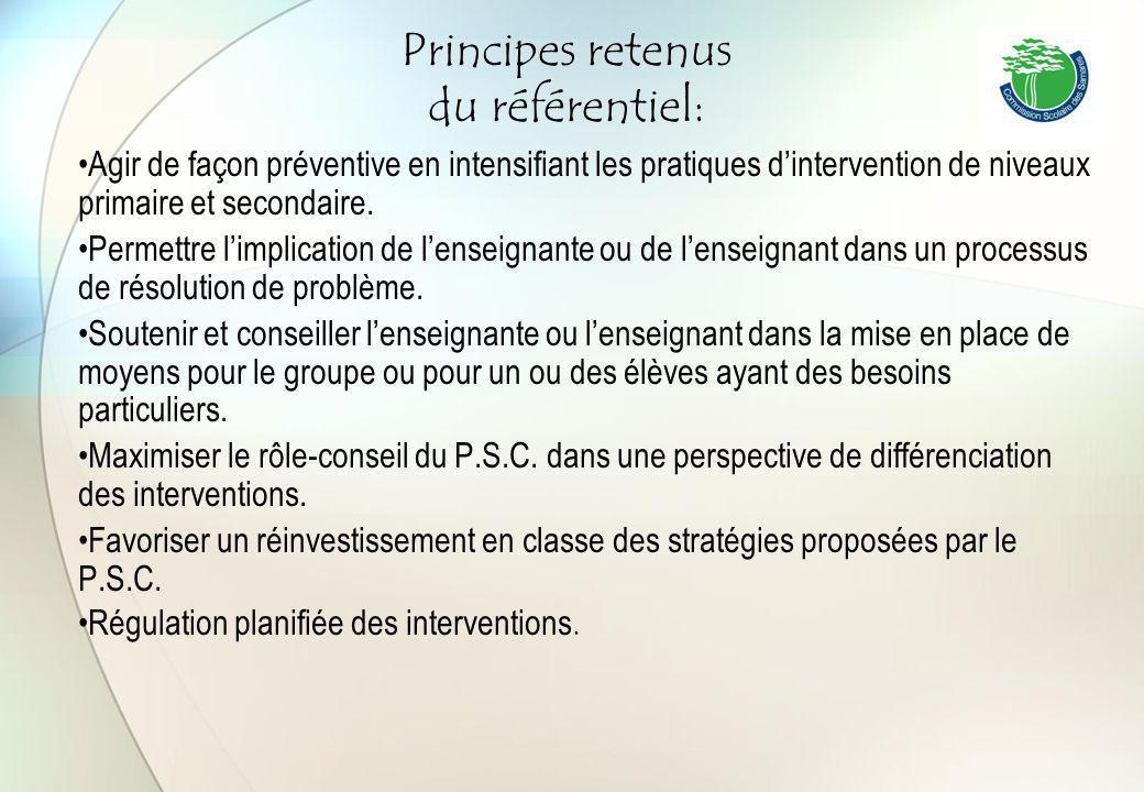 Principes retenus du référentiel: Agir de façon préventive en intensifiant les pratiques d'intervention de niveaux primaire et secondaire. Permettre l