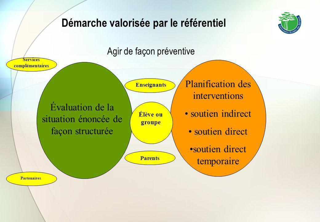 Démarche valorisée par le référentiel Agir de façon préventive Évaluation de la situation énoncée de façon structurée Planification des interventions