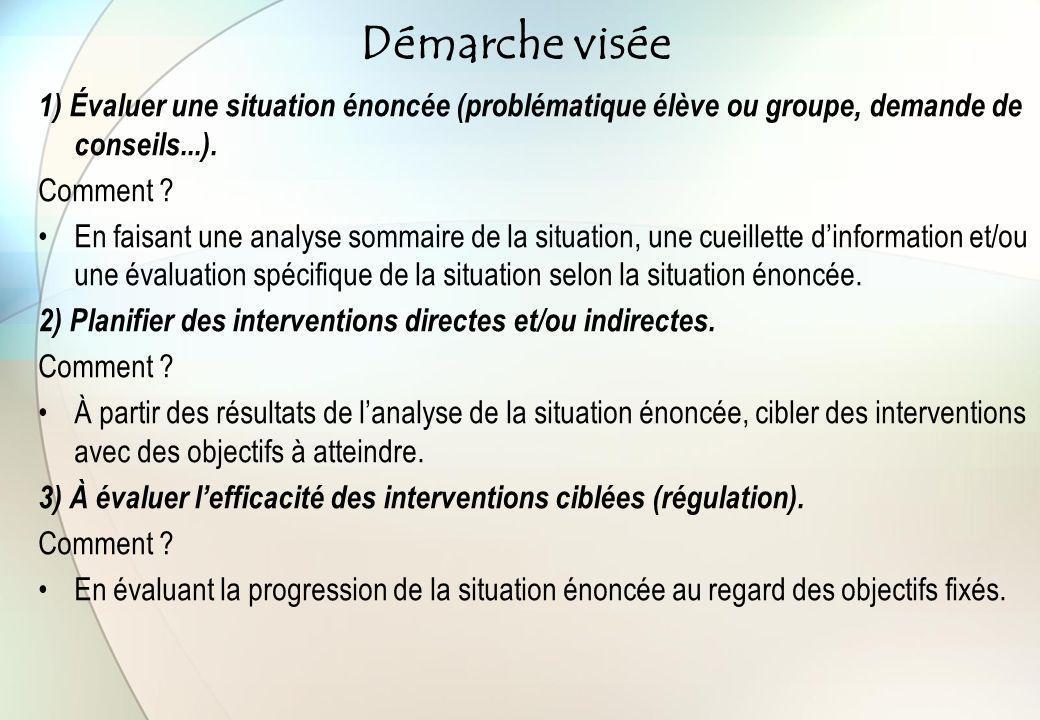 Analyse sommaire de la situation S É I N T O U N A C T É I E O N Hypothèse Analyse spécifique des difficultés Cueillette et analyse de l'information P S T