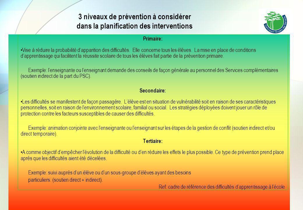 3 niveaux de prévention à considérer dans la planification des interventions Primaire: Vise à réduire la probabilité d'apparition des difficultés. Ell