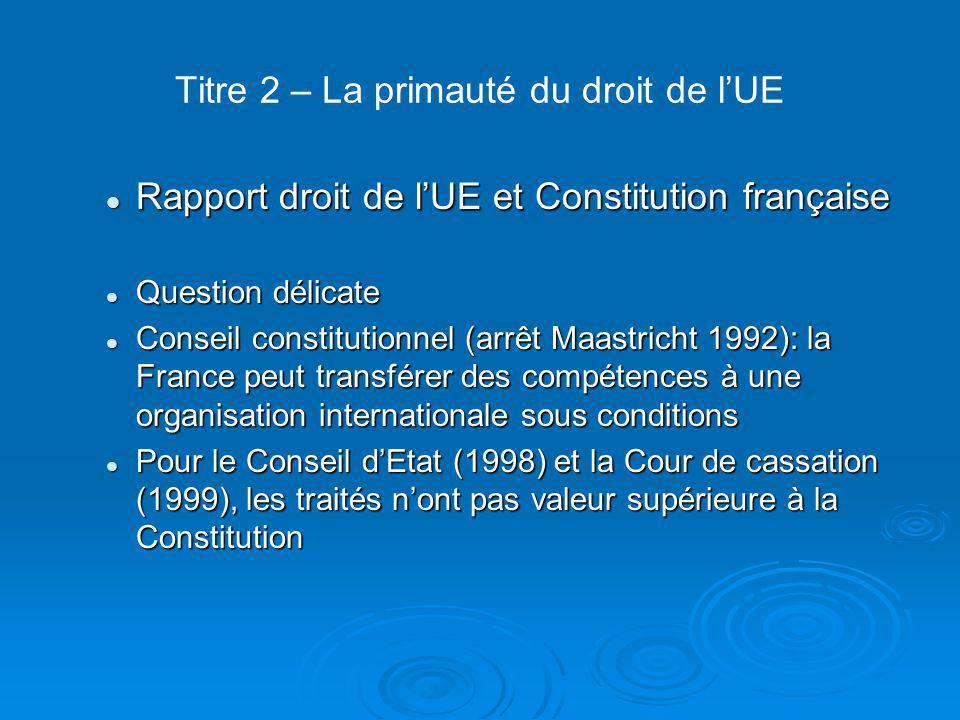 Titre 2 – La primauté du droit de l'UE Rapport droit de l'UE et Constitution française Rapport droit de l'UE et Constitution française Question délica