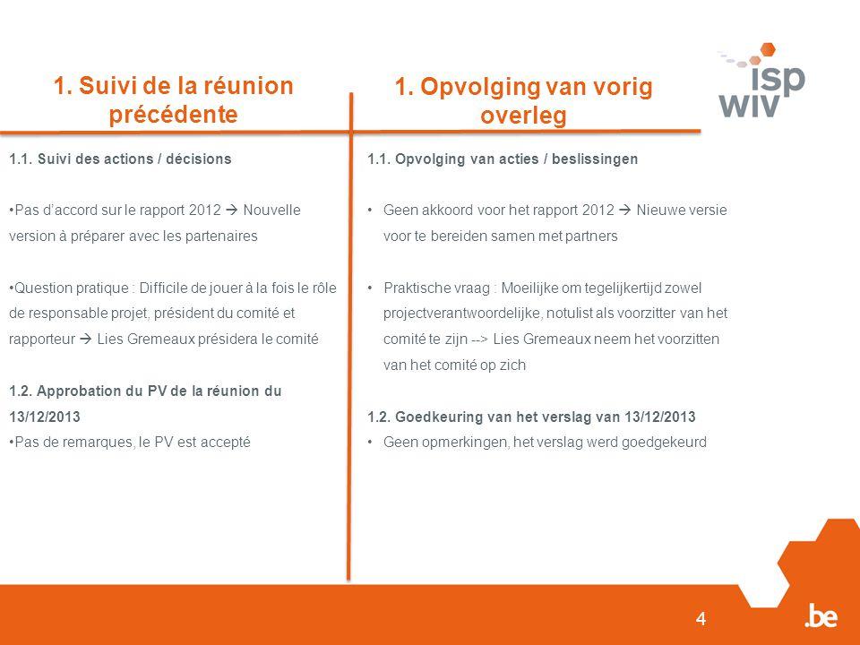 4 1. Suivi de la réunion précédente 1. Opvolging van vorig overleg 1.1.