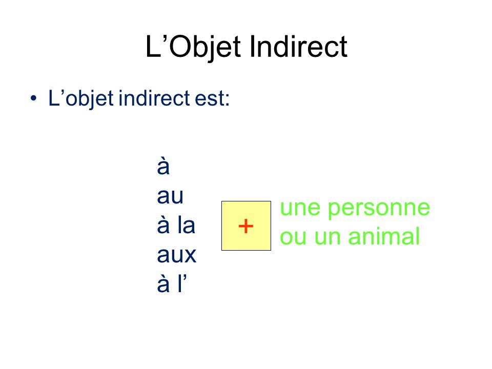 Les Pronoms Compléments de l'Objet Indirect Les pronoms compléments de l'objet indirect sont: me nous te vous lui leur