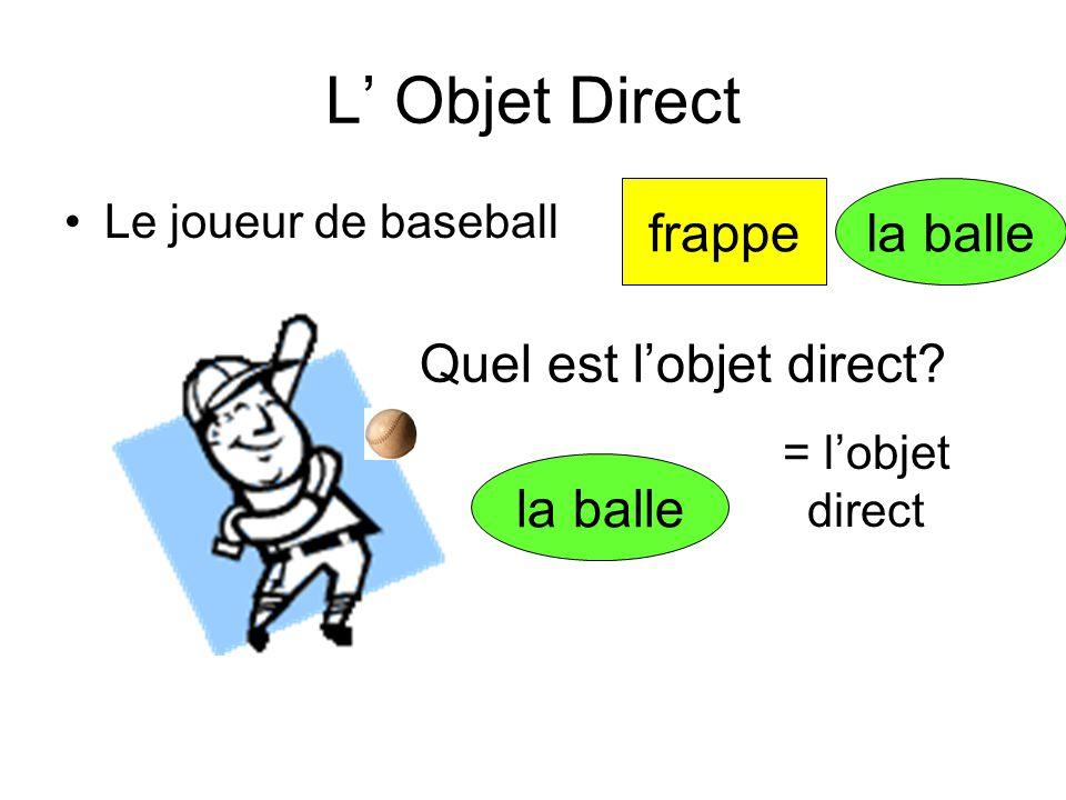 L' Objet Direct Le joueur de baseball frappela balle = l'objet direct Quel est l'objet direct?