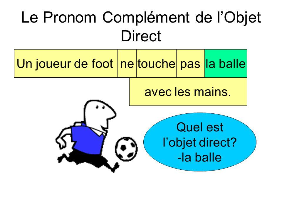 L'Objet Direct ai vu Monsieur LeVau Quel est l'objet direct? Monsieur Le Vau J' hier.