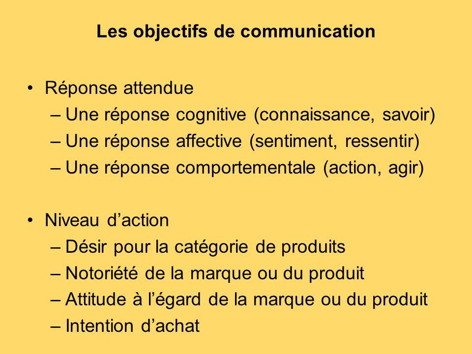 Les objectifs de communication Réponse attendue –Une réponse cognitive (connaissance, savoir) –Une réponse affective (sentiment, ressentir) –Une répon