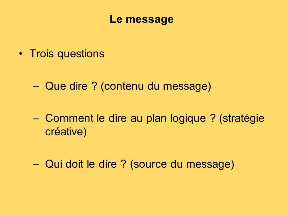Le message Trois questions –Que dire ? (contenu du message) –Comment le dire au plan logique ? (stratégie créative) –Qui doit le dire ? (source du mes