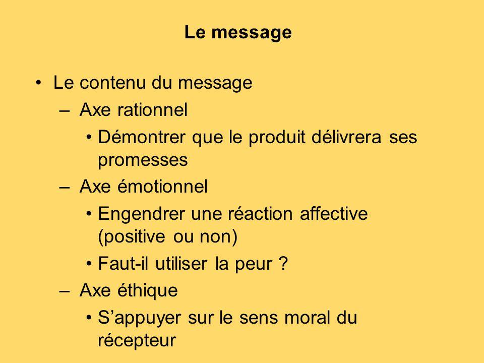 Le message Le contenu du message –Axe rationnel Démontrer que le produit délivrera ses promesses –Axe émotionnel Engendrer une réaction affective (pos