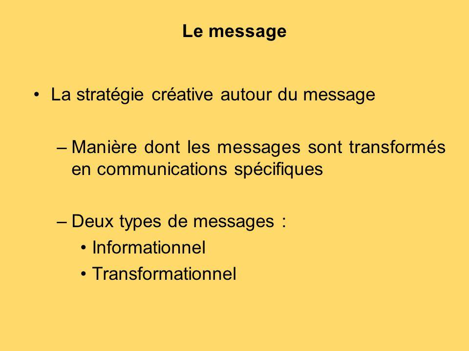 Le message La stratégie créative autour du message –Manière dont les messages sont transformés en communications spécifiques –Deux types de messages :