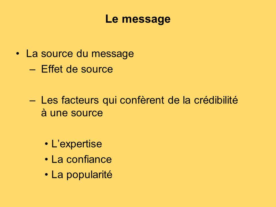 Le message La source du message –Effet de source –Les facteurs qui confèrent de la crédibilité à une source L'expertise La confiance La popularité