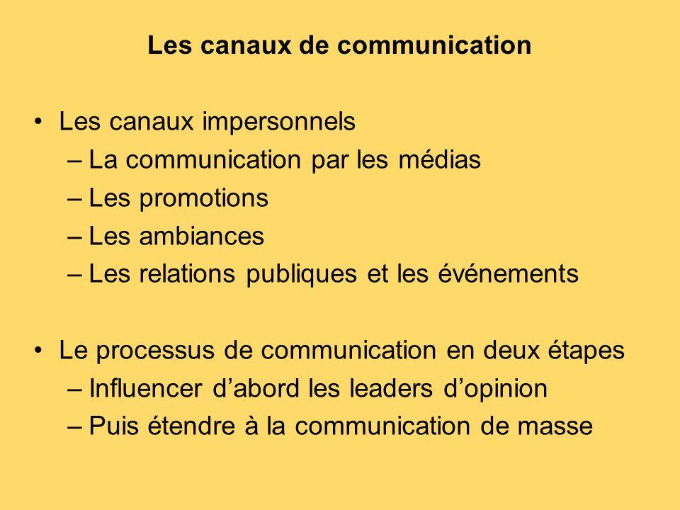 Les canaux de communication Les canaux impersonnels –La communication par les médias –Les promotions –Les ambiances –Les relations publiques et les év