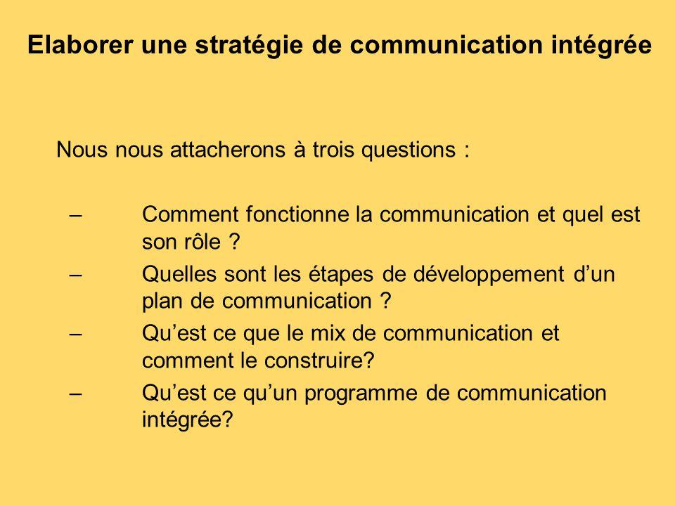 Elaborer une stratégie de communication intégrée Nous nous attacherons à trois questions : –Comment fonctionne la communication et quel est son rôle ?