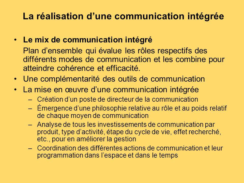 La réalisation d'une communication intégrée Le mix de communication intégré Plan d'ensemble qui évalue les rôles respectifs des différents modes de co