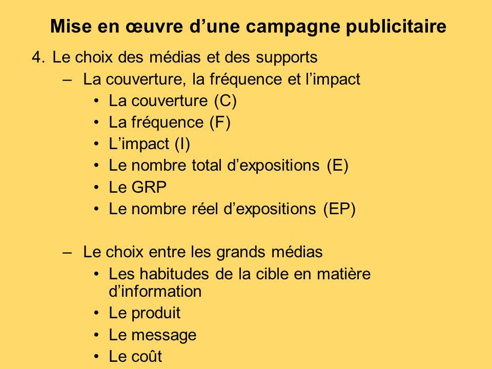 Mise en œuvre d'une campagne publicitaire 4.Le choix des médias et des supports –La couverture, la fréquence et l'impact La couverture (C) La fréquenc
