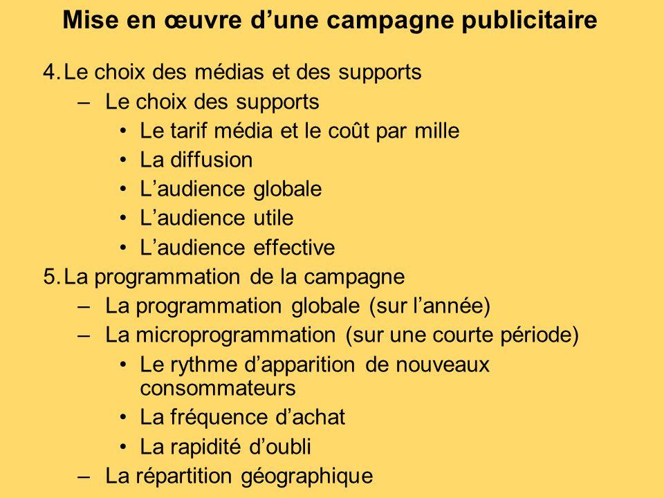 Mise en œuvre d'une campagne publicitaire 4.Le choix des médias et des supports –Le choix des supports Le tarif média et le coût par mille La diffusio