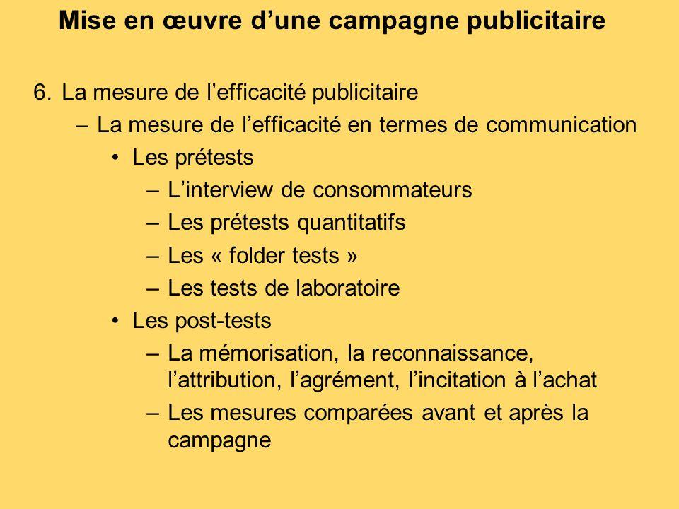 Mise en œuvre d'une campagne publicitaire 6.La mesure de l'efficacité publicitaire –La mesure de l'efficacité en termes de communication Les prétests