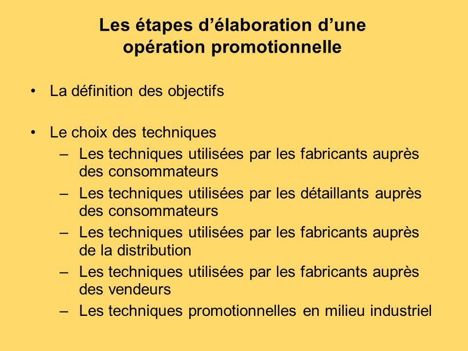 Les étapes d'élaboration d'une opération promotionnelle La définition des objectifs Le choix des techniques –Les techniques utilisées par les fabrican