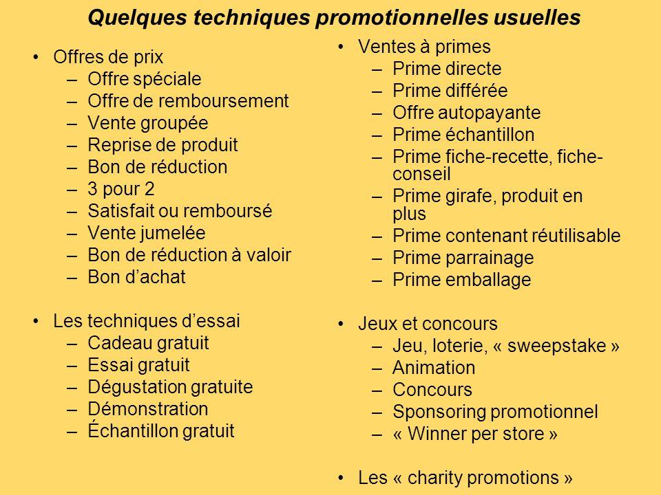 Quelques techniques promotionnelles usuelles Offres de prix –Offre spéciale –Offre de remboursement –Vente groupée –Reprise de produit –Bon de réducti