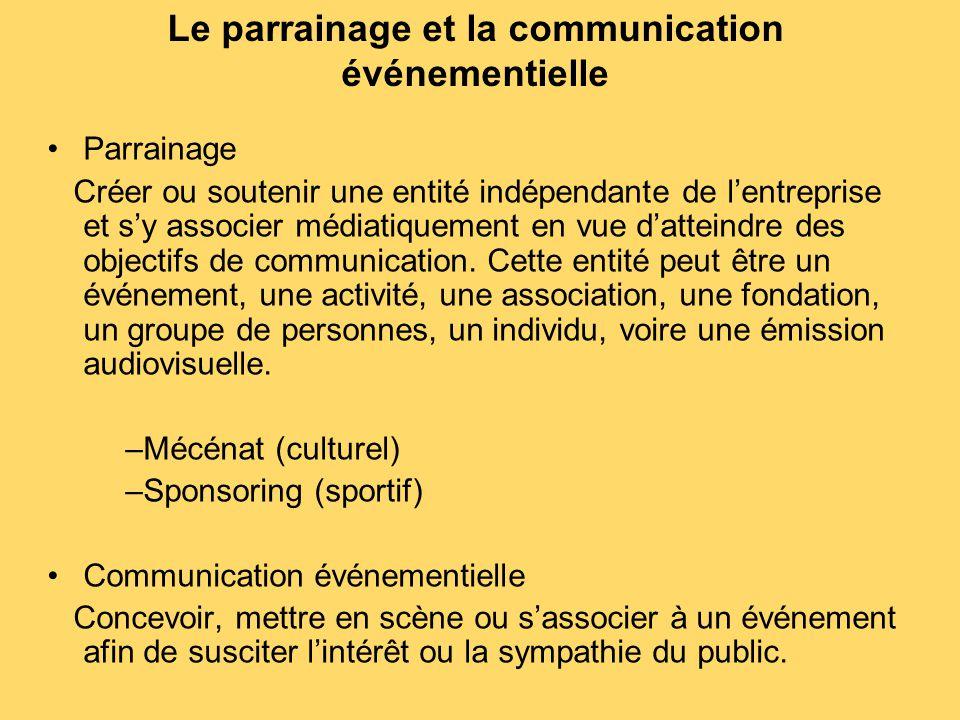 Le parrainage et la communication événementielle Parrainage Créer ou soutenir une entité indépendante de l'entreprise et s'y associer médiatiquement e
