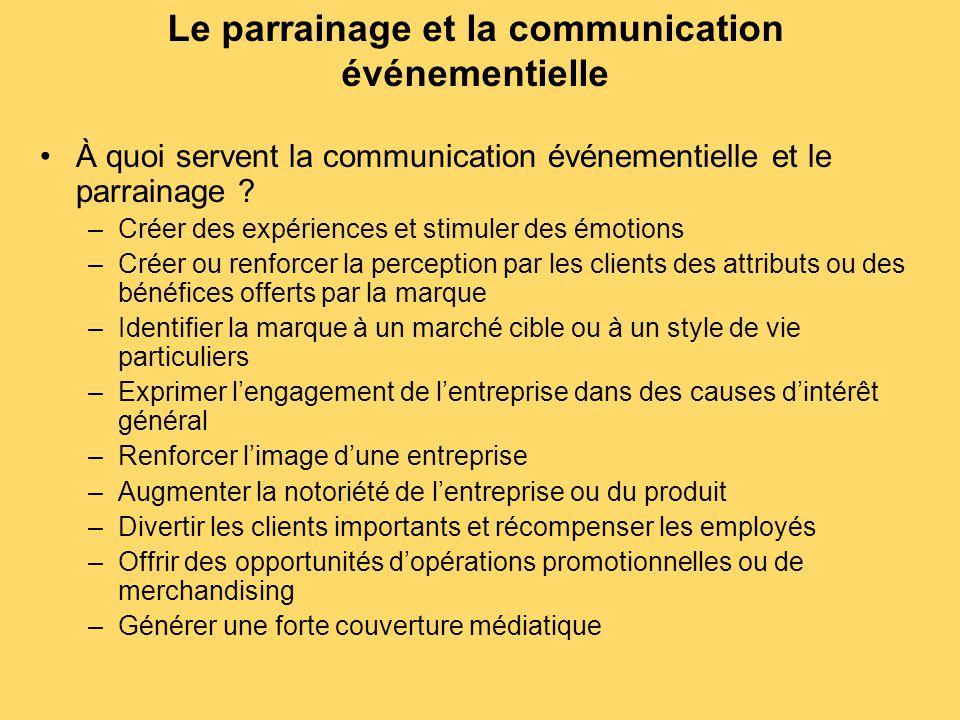 À quoi servent la communication événementielle et le parrainage ? –Créer des expériences et stimuler des émotions –Créer ou renforcer la perception pa