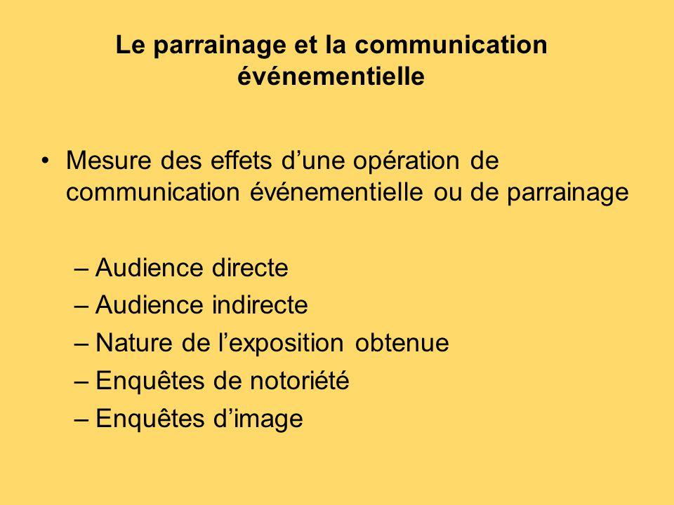 Mesure des effets d'une opération de communication événementielle ou de parrainage –Audience directe –Audience indirecte –Nature de l'exposition obten