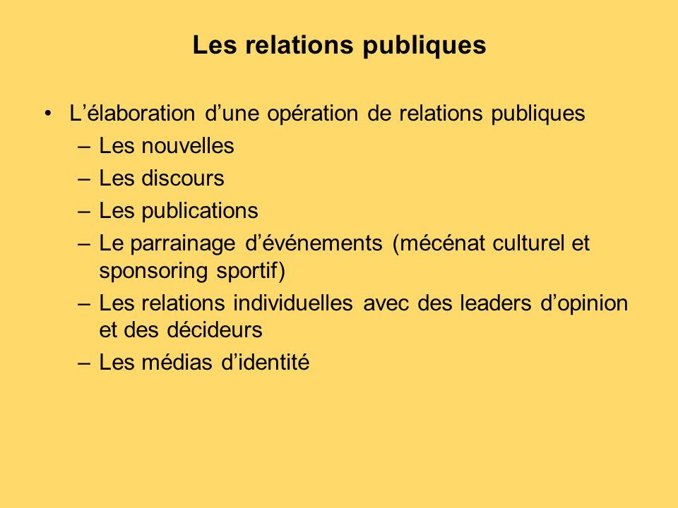 Les relations publiques L'élaboration d'une opération de relations publiques –Les nouvelles –Les discours –Les publications –Le parrainage d'événement