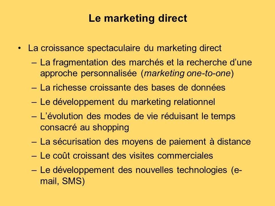 Le marketing direct La croissance spectaculaire du marketing direct –La fragmentation des marchés et la recherche d'une approche personnalisée (market