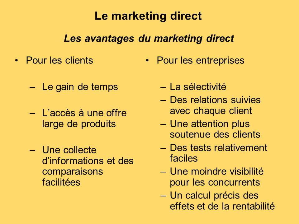 Le marketing direct Pour les clients –Le gain de temps –L'accès à une offre large de produits –Une collecte d'informations et des comparaisons facilit