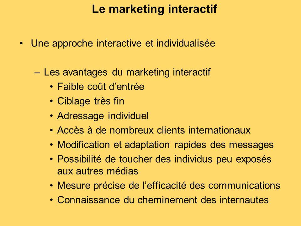 Le marketing interactif Une approche interactive et individualisée –Les avantages du marketing interactif Faible coût d'entrée Ciblage très fin Adress