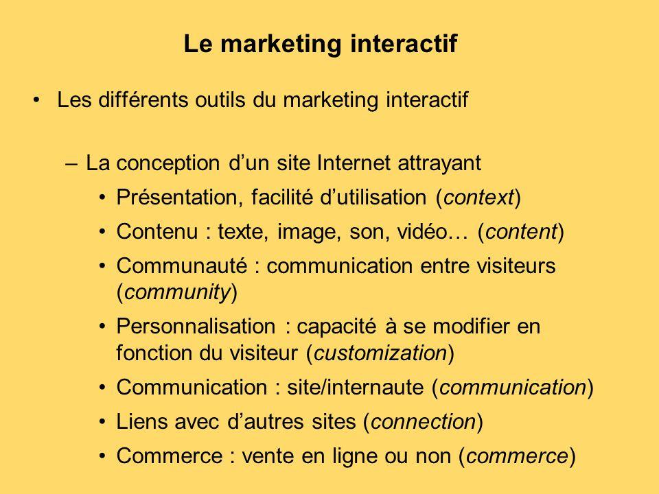 Le marketing interactif Les différents outils du marketing interactif –La conception d'un site Internet attrayant Présentation, facilité d'utilisation