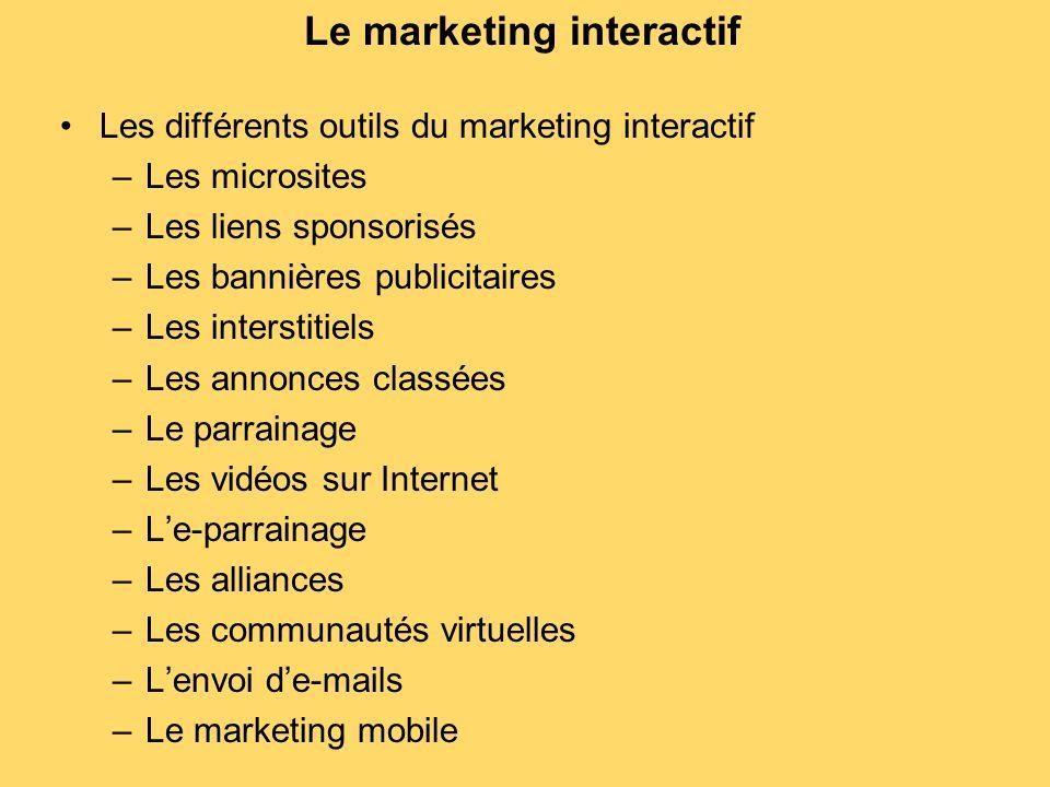 Le marketing interactif Les différents outils du marketing interactif –Les microsites –Les liens sponsorisés –Les bannières publicitaires –Les interst
