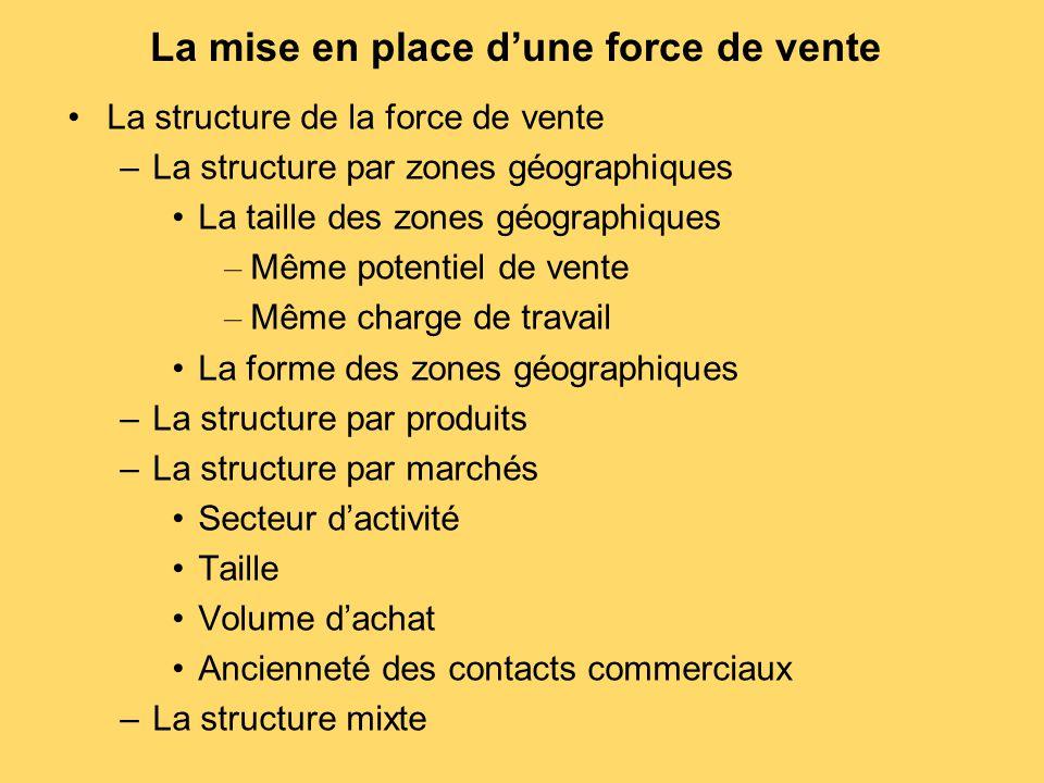 La mise en place d'une force de vente La structure de la force de vente –La structure par zones géographiques La taille des zones géographiques – Même
