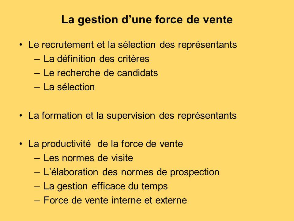 Le recrutement et la sélection des représentants –La définition des critères –Le recherche de candidats –La sélection La formation et la supervision d